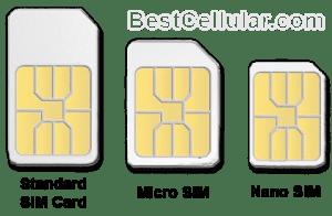 SIM Card Sizes - Standard SIM - Micro SIM - Nano SIM